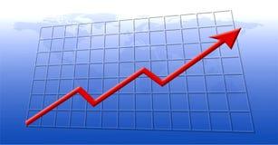 De financiële groei Royalty-vrije Stock Afbeeldingen