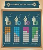De financiën brengen infographics in kaart Royalty-vrije Stock Fotografie