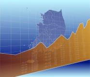 De de Financiën en Economie van Korea vector illustratie
