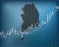 De de Financiën en Economie van Korea royalty-vrije illustratie