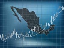 De Financiën en de Economie van Mexico stock illustratie