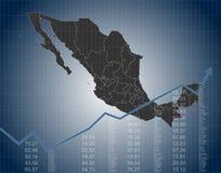 De de Financiën en Economie van Mexico stock illustratie