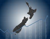 De de Financiën en Economie van Nieuw Zeeland vector illustratie