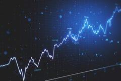 De financiën en investeren forex behang stock fotografie