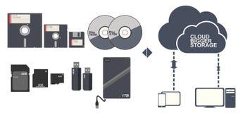 De floppy diskcd DVD van de gegevensopslag Geheugenkaart en wolken vectorillustratie Royalty-vrije Stock Afbeeldingen
