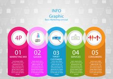De fundamentele marketing vectorillustratie van het infographicsconcept vector illustratie