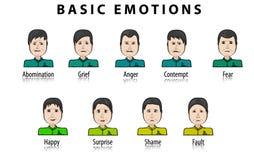 De fundamentele menselijke emoties Het karakter van het beeldverhaal Stock Foto's