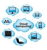 De gegevensverwerking van de wolk. stock illustratie