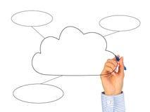 De gegevensverwerking van de wolk. royalty-vrije stock foto's