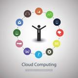 De gegevensverwerkingsconcept van de wolk Stock Fotografie