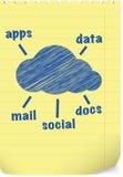 De gegevensverwerkingsconcept van de wolk op geel notadocument Stock Foto