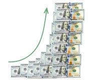 De geometrische groei van winst wordt getoond dollars royalty-vrije stock foto's