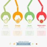 De gezondheidsinfographics van het caloriefruit Stock Fotografie