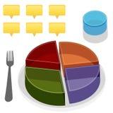 De Gids van de Plaat van het voedsel vector illustratie