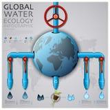 De globaal Ecologie en Milieu Infographic van de Waterpijpleiding Stock Afbeeldingen