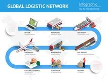 De globale 3d isometrische vectorillustratie van het logistieknetwerk vlak Royalty-vrije Stock Foto