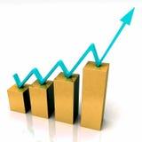 De gouden Grafiek toont Begroting tegenover Daadwerkelijk vector illustratie