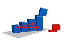 De grafiek die het risico van faillissement tonen Stock Afbeeldingen