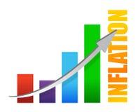 De grafiek en de pijlillustratieontwerp van de inflatie Stock Afbeeldingen