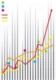 De Grafiek Markt van de bedrijfs van het Aandeel Stock Foto