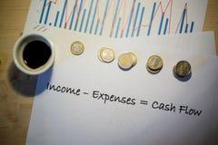 De grafiek van de cash flowverklaring op een wit blad van document wordt gedrukt dat Stock Afbeelding