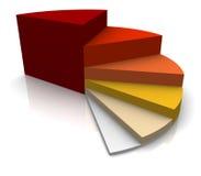 De grafiek van de cirkel Stock Afbeeldingen