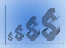 De grafiek van de dollar Stock Foto's