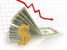 De grafiek van de dollar Stock Foto