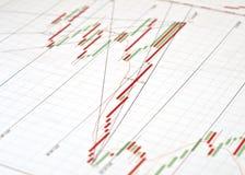De Grafiek van de Effectenbeurs Stock Foto's
