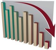 De grafiek van de effectenbeursneerstorting Stock Afbeelding
