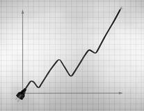 De grafiek van de energie Royalty-vrije Stock Afbeeldingen
