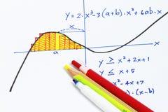 De grafiek van de functie Stock Foto