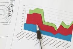 De Grafiek van de Grafiek van de Pastei van de staaf Stock Foto