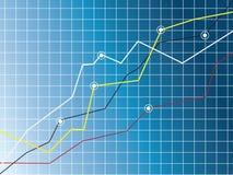 De grafiek van de groei Stock Foto's
