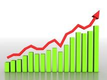 De grafiek van de groei van de groene dozen â1 Stock Afbeeldingen