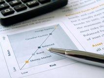 De grafiek van de investering Royalty-vrije Stock Afbeeldingen