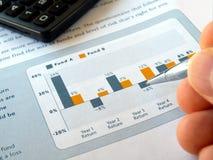De grafiek van de investering Stock Foto