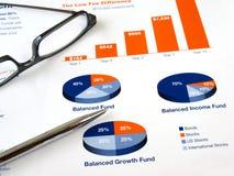 De grafiek van de investering Stock Foto's
