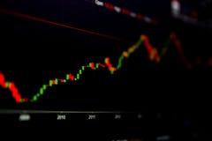 de grafiek van de investeringshandel Stock Foto's