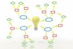 De Grafiek van de Kaart van het idee Stock Foto