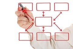 De grafiek van de mens en van de organisatie op een witte raad Stock Foto