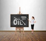De grafiek van de oliecrisis Stock Foto's