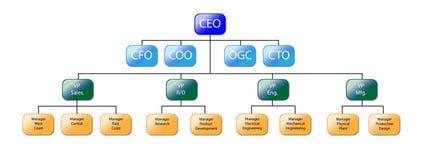 De Grafiek van de organisatie Royalty-vrije Stock Afbeeldingen