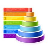 De grafiek van de piramide Stock Afbeelding