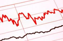 De Grafiek van de Stijl van het electrocardiogram Royalty-vrije Stock Foto