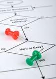 De grafiek van de stroom en tekeningsspeld Stock Afbeelding