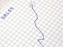 De Grafiek van de verkoop royalty-vrije stock afbeeldingen