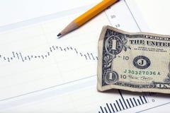 De grafiek van de voorraad en van de het gelddollar van de V.S. de muntrekening Stock Foto's