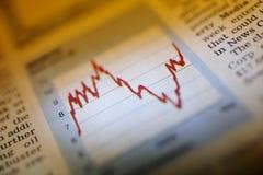 De grafiek van de voorraad in financiële krant Royalty-vrije Stock Afbeeldingen