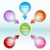 De Grafiek van de voorraadanalyse Royalty-vrije Stock Afbeeldingen